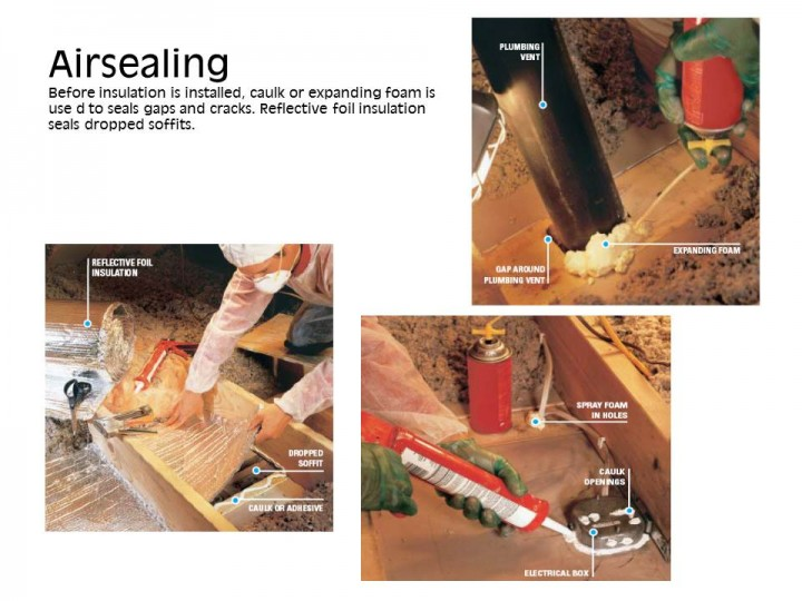 Air sealing with caulk or foam. Reflective foil insulation sealed dropped soffits.