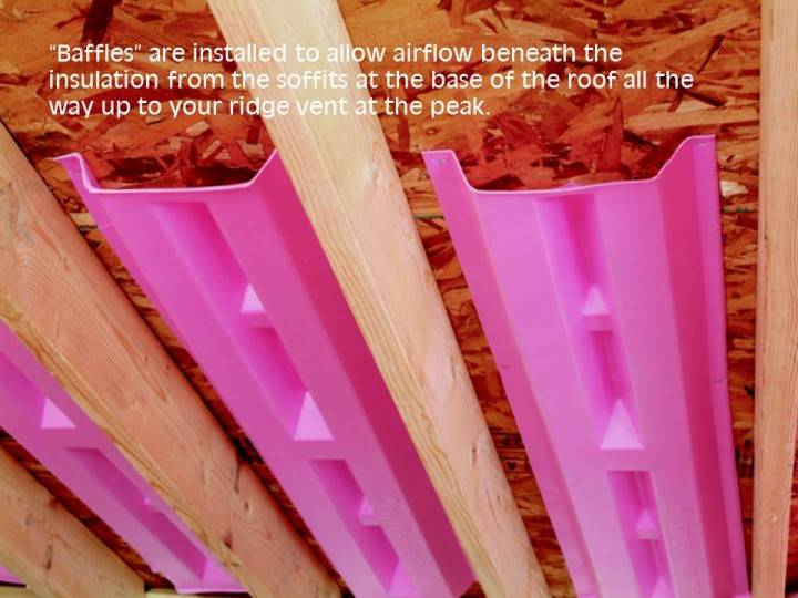Baffles are installed to allow air-flow beneath the insulation from the soffits at the base of the roof all the way up to your ridge vent at the peak.