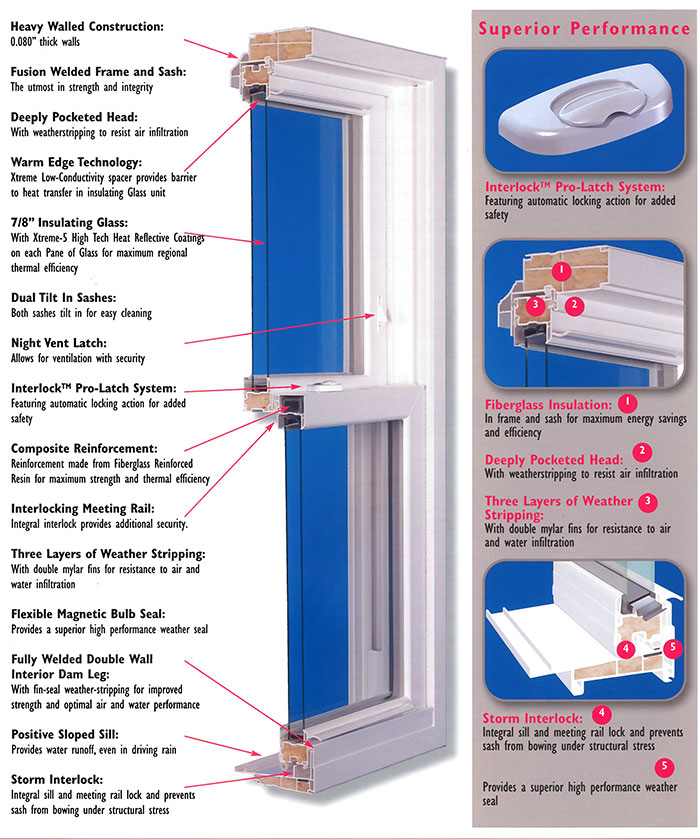 Xtreme Window Features