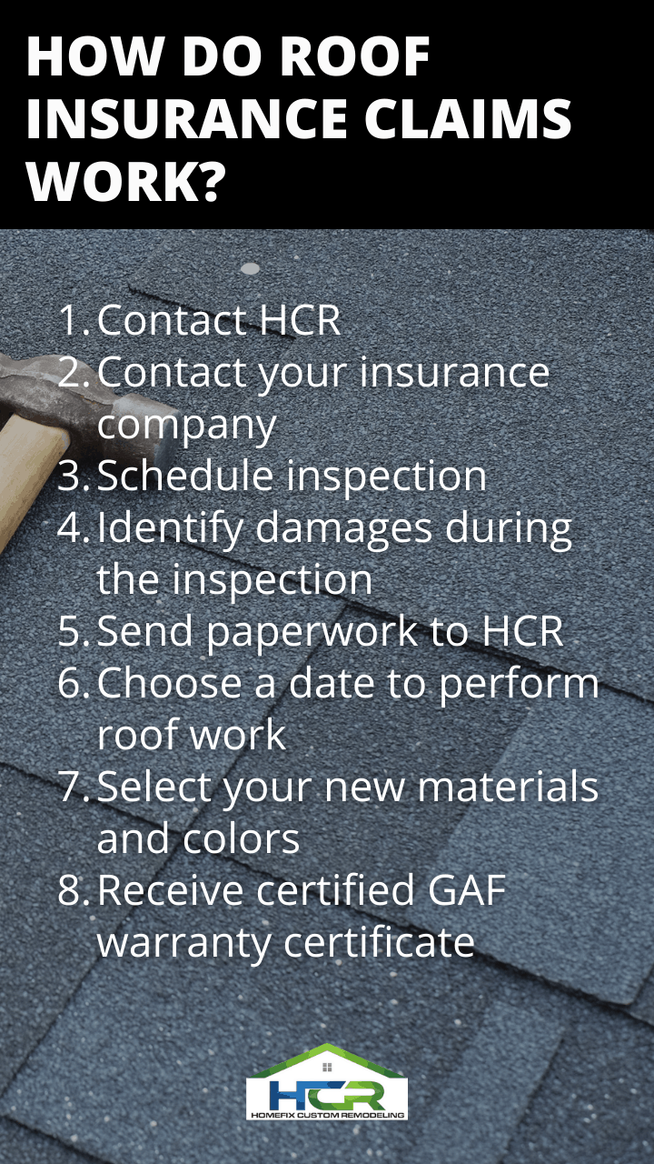List of 8 items to do for roofing insurance claims